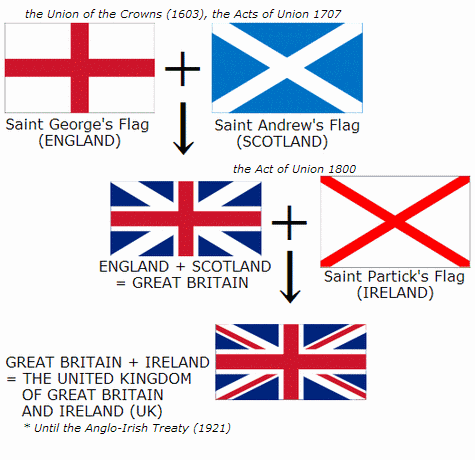 unionjackdesc.png